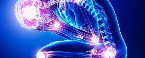 Tablets for Migraine Headache   Medicine for Migraine Pain Relief ...